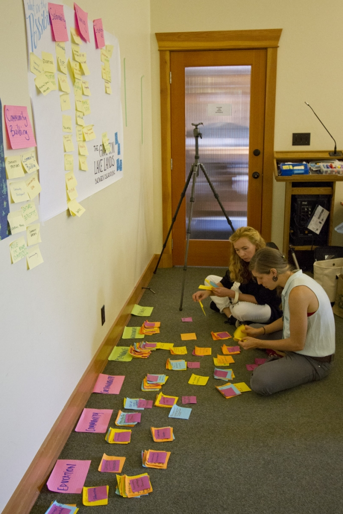 Making sense of a stack of ideas on post it notes