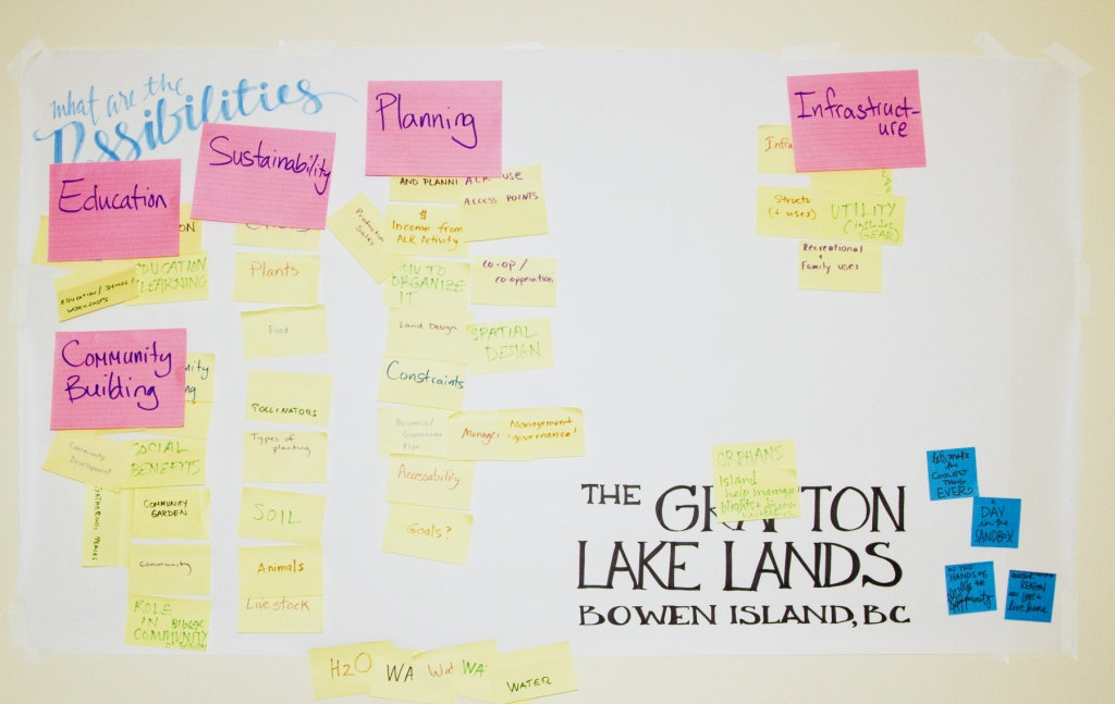 The Post-its Poster