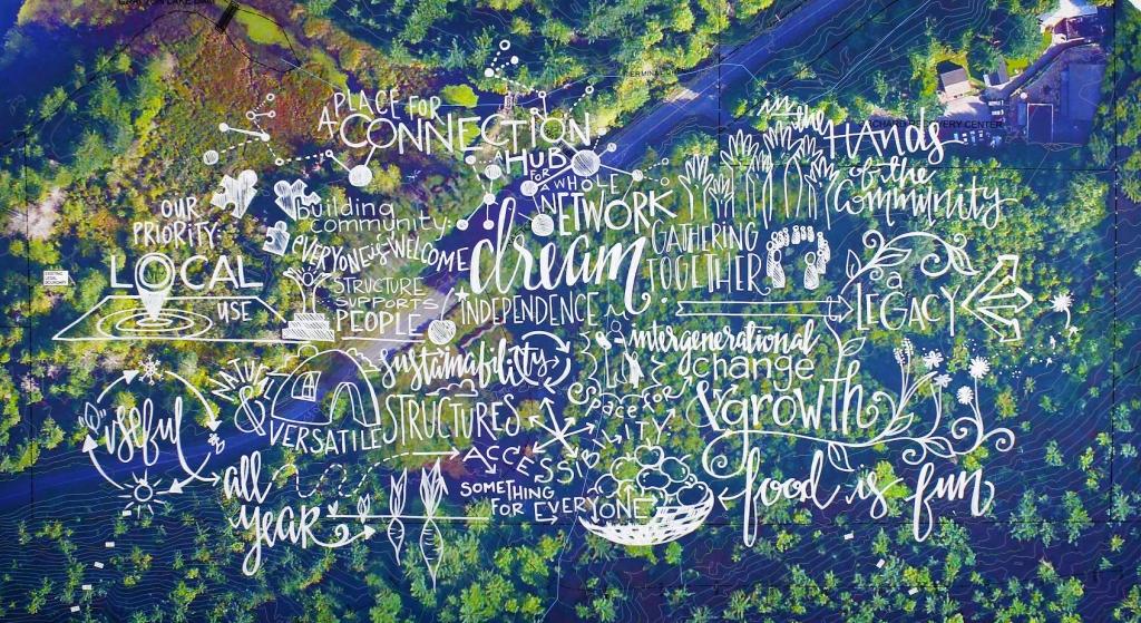 Grafton Lake Wordcloud